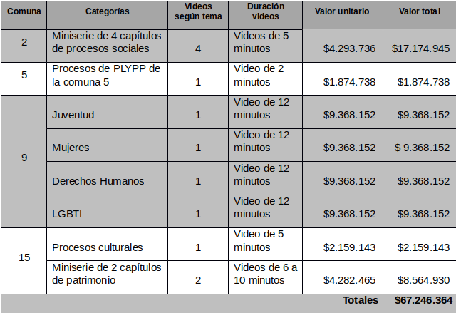 Rec Cuenta Alcadía de Medellín